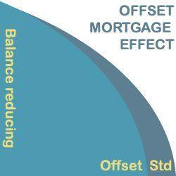 offset effect
