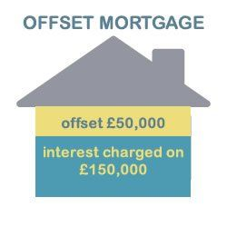 offset mortgage
